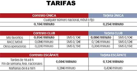 racc_movil_tarifas